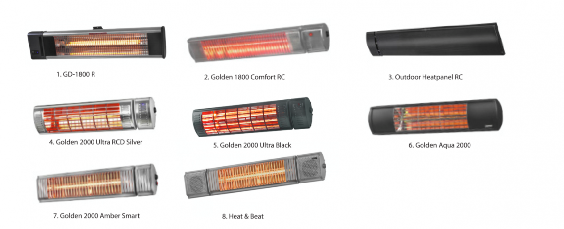 Elektrické ohřívače pro vytápění sklápěcí pergoly