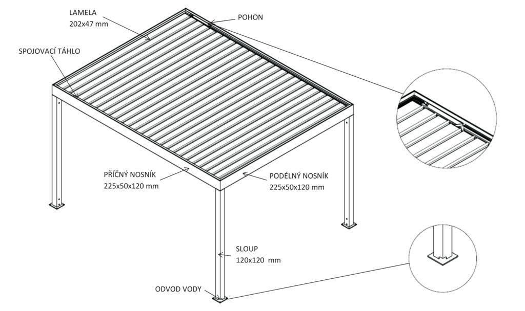Hliníková konstrukce sklápací pergoly Pergo | Sunsystem